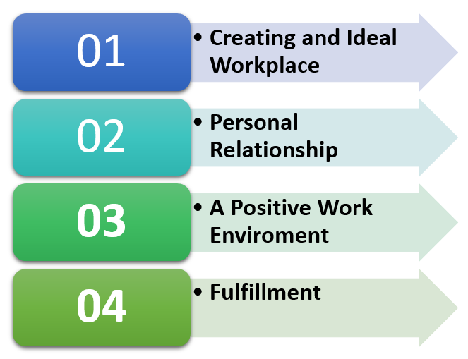 Components that Assists in Retaining Top Talents