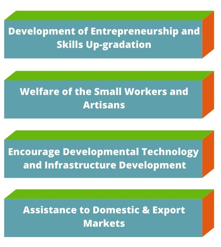 Some Essential Elements of MSME's