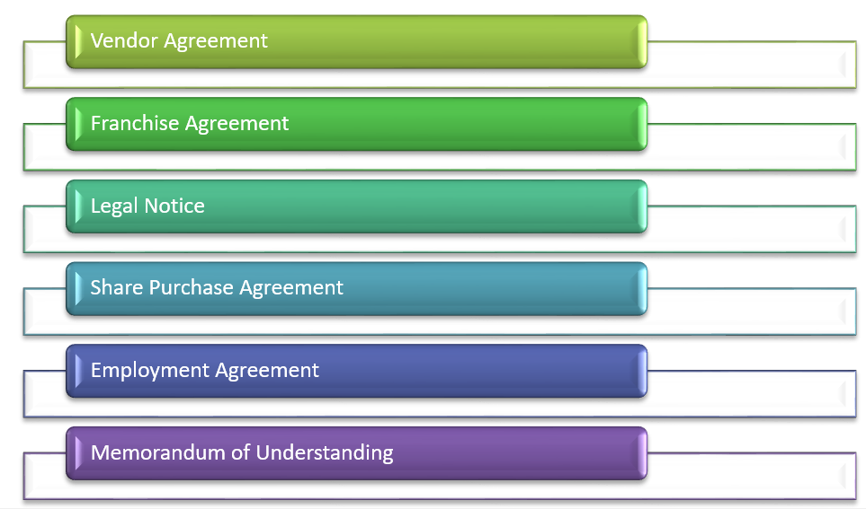 Types of Legal Documentation Services