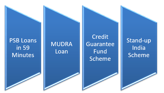 Few of the popular government schemes