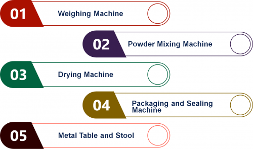 Equipment Required for Custard Powder Making Business