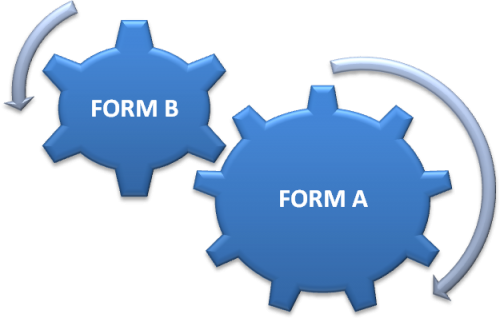 Forms that must get filled to Import the Live Stocks