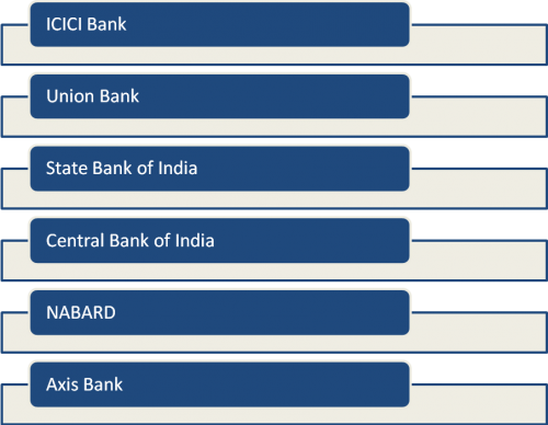 Agriculture Loans in India: Agricultural Loan Providers